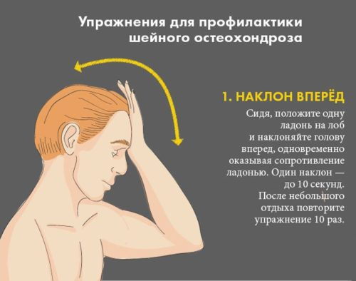 упражнение 1