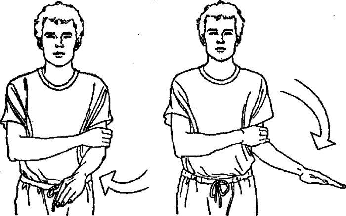 разработка локтевого сустава